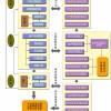 三微质量管理软件