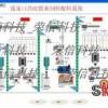 饲料配料控制系统